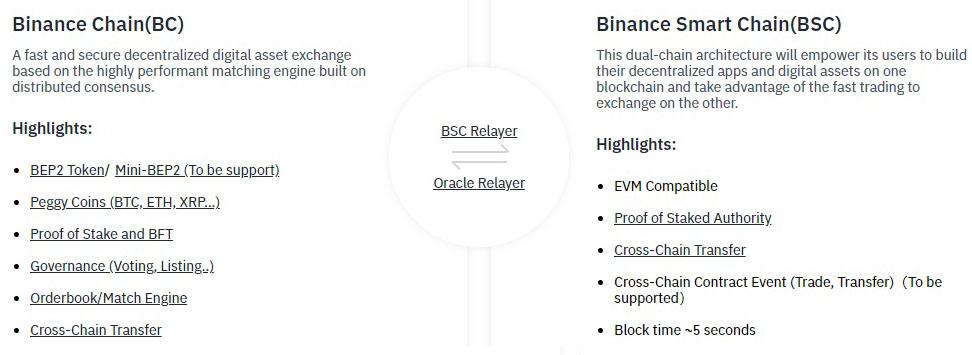 binance-smart-chain-bsc1