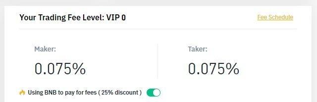 VIP nivå
