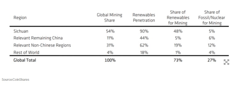 bitcoin-fornybar-mining